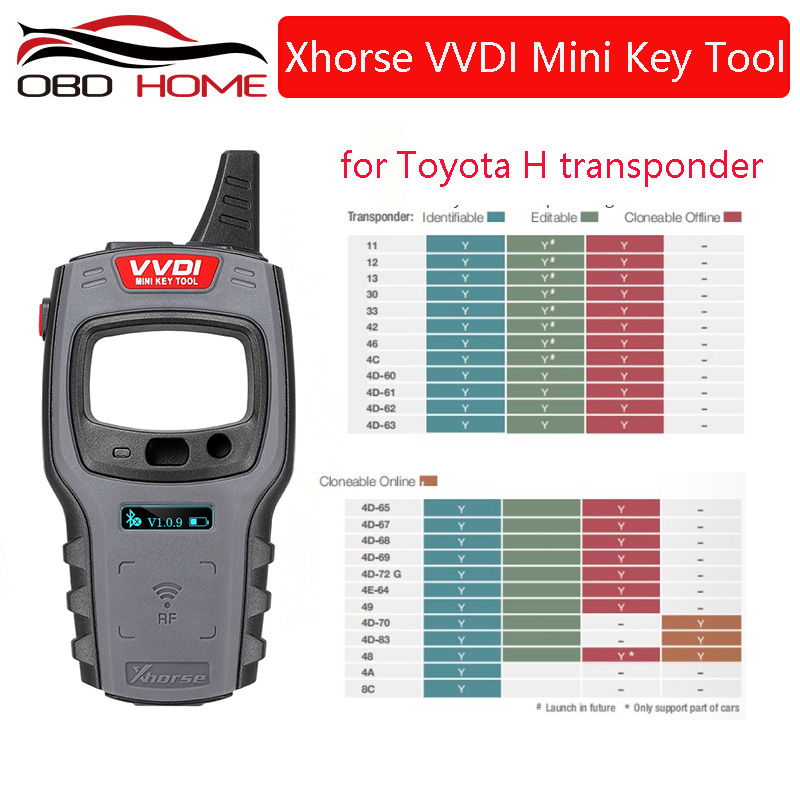 Original Xhorse VVDI Mini Key Tool Remote Key Programmer Tool Key Cloning ID46/ID4D/ID48/ID4C/ID72/ID70 Support IOS and Android-in Auto Key Programmers from Automobiles & Motorcycles