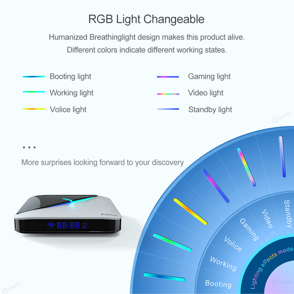 A95X F3 Air 8K RGB Licht TV Box Android 9.0 Amlogic S905X3 4GB 64GB Dual Wifi 4K 60fps Netflix Youtube Smart TV A95X Luft