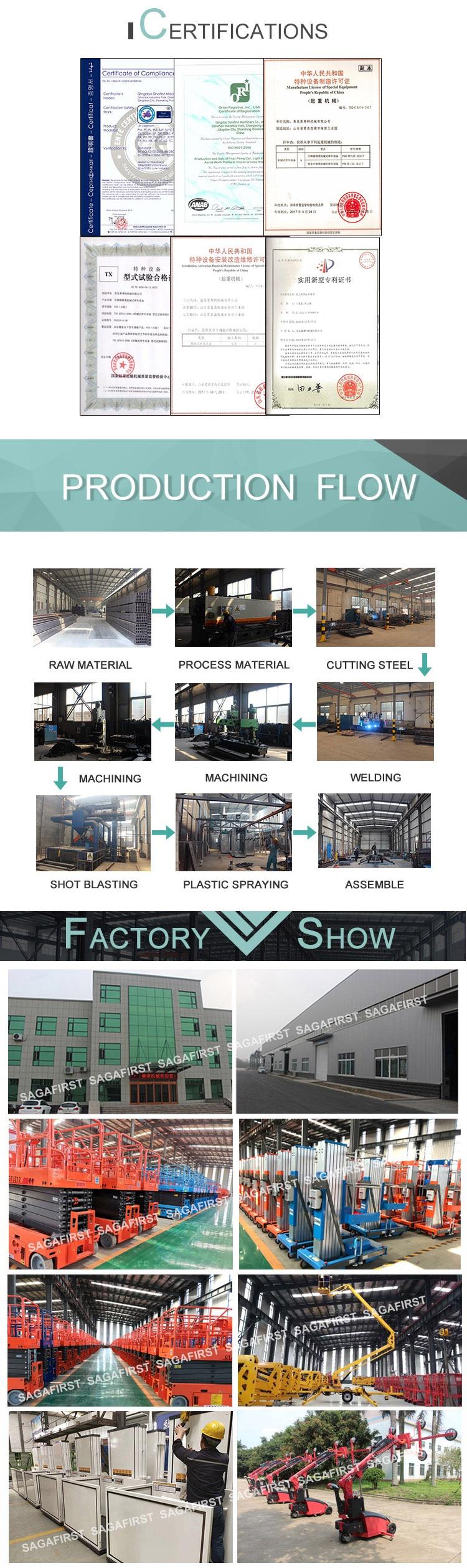 证书+生产流程+工厂(1)