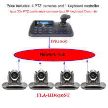 HD 1080p 30x Optical Zoom PTZ Video Conference Camera For Live Streaming/Broadcasting and 5inch LCD Network Keyboard Controller