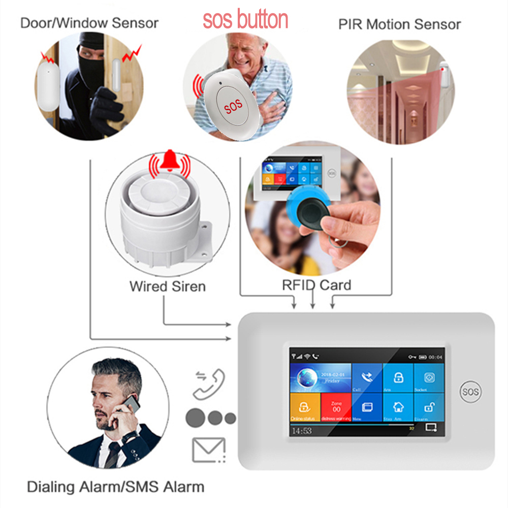 Image 5 - Wireless SOS Button Emergency Button for help Gsm Alarm System SOS Button for Emergency-in Emergency Alarm Button from Security & Protection