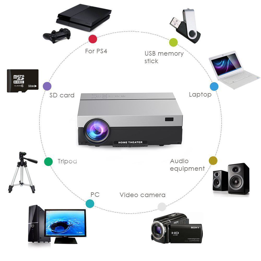 Image 3 - Everycom T26K Full HD Projector 1920x1080P Projector Portable 5500 Lumens HDMI Beamer Video Proyector LED Home Theater Movie-in LCD Projectors from Consumer Electronics