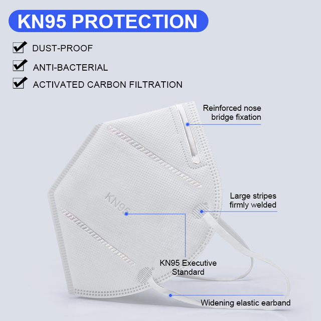 KN95 Spot Dust Mouth Mask  flu anti infection Particulate Respirator Level Anti-fog PM2.5 Protective Mask Safety Masks 1