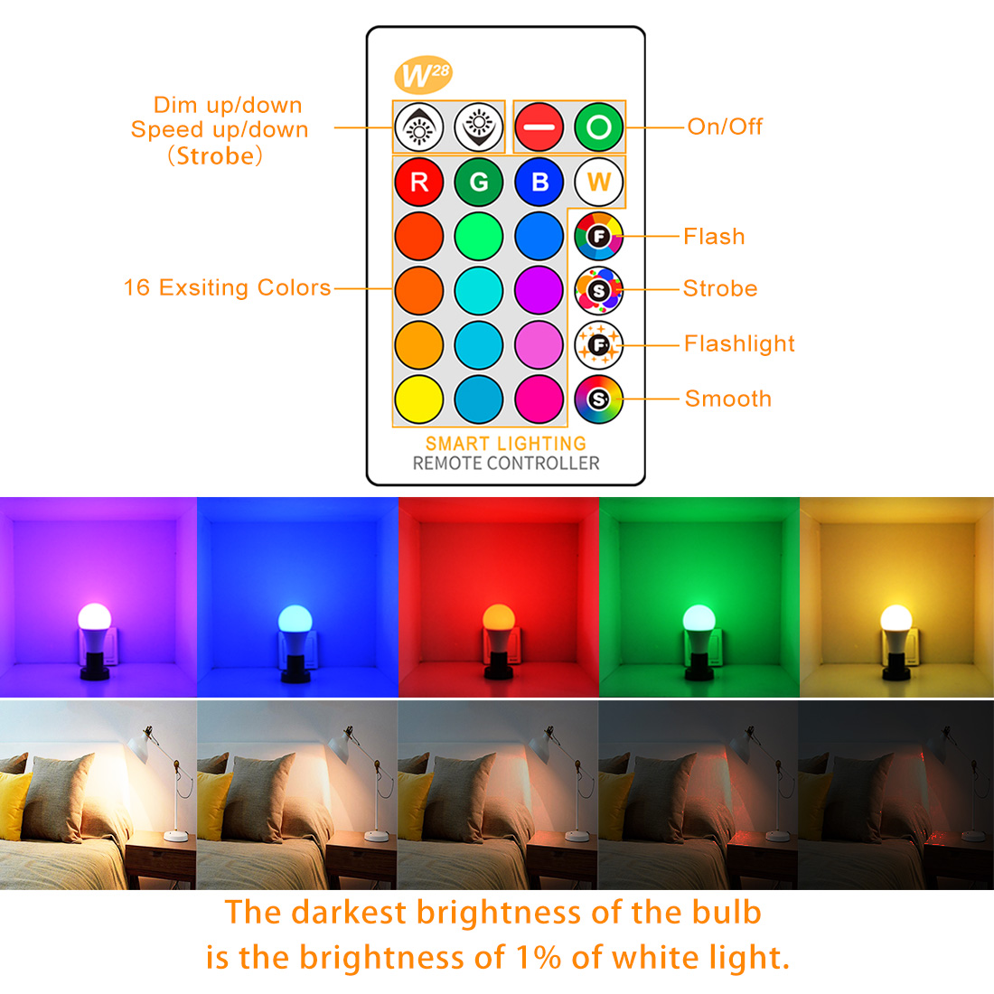 Image 4 - E27 LED 5/10/15W 16 Color Changing Magic Bulb 220V 110V RGB + White Remote Smart Light lamp Dimmable Memory + IR Remote Control-in LED Bulbs & Tubes from Lights & Lighting