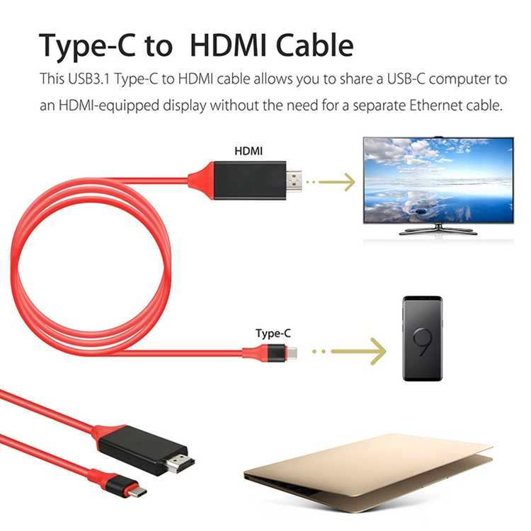 Kabel USB 3.1 typu C na HDMI 1080P kabel 2M typu C na kabel HDMI dla macbooków do Samsung Galaxy S9/S8/Note 9