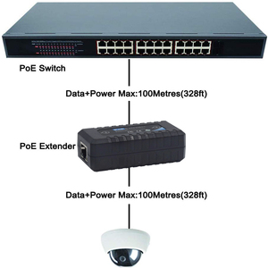 Image 5 - 1 יציאת IEEE802.3af PoE Extender עבור אבטחת מצלמה extend120M שידור מרחק עם 10/100M LAN