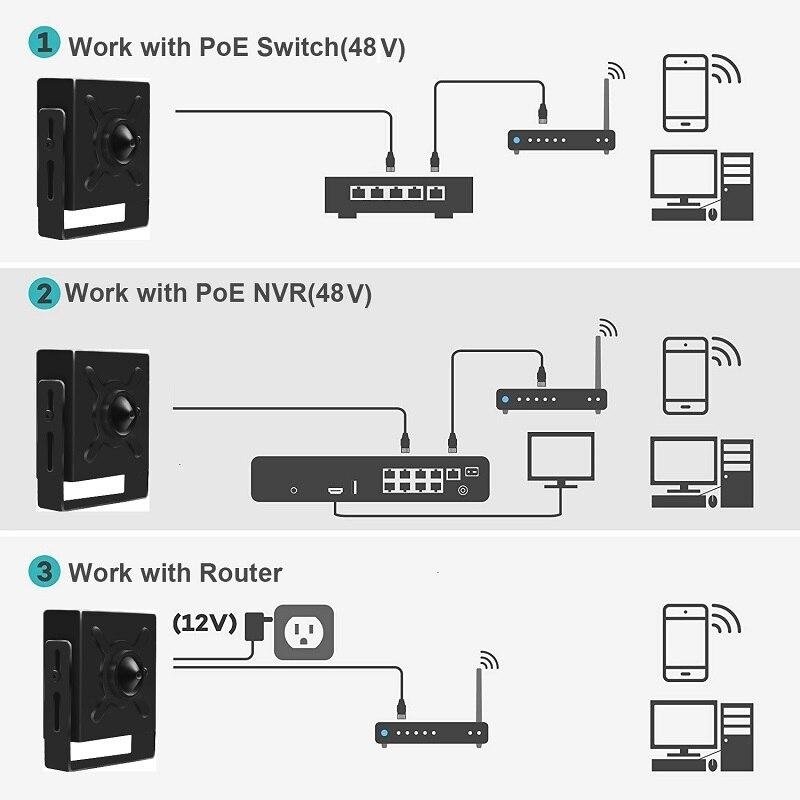 p2p rtsp câmera de vigilância para casa interior