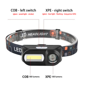 Image 5 - Mini portable outdoor camping XPE + COB LED headlight emergency head mounted flashlight with USB charging headlight flashlight