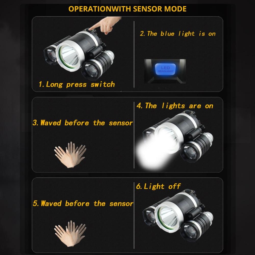cheapest TMWT Powerful 5w Ultraviolet Light Torch USB RECHARGEABLE Lanterna 365NM 395NM Led Anti-fake Money Detect 365nm UV Flashlight