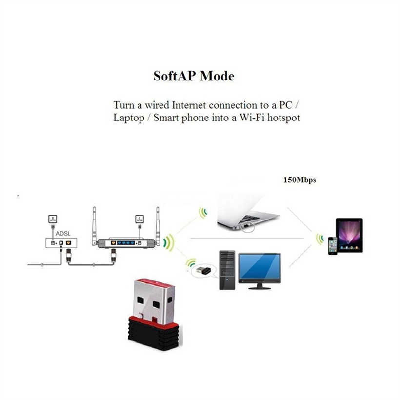 Drop Shipping Mini USB 2.0 802.11n 150Mbps Wifi adapter sieci dla systemu Windows Linux PC 9910