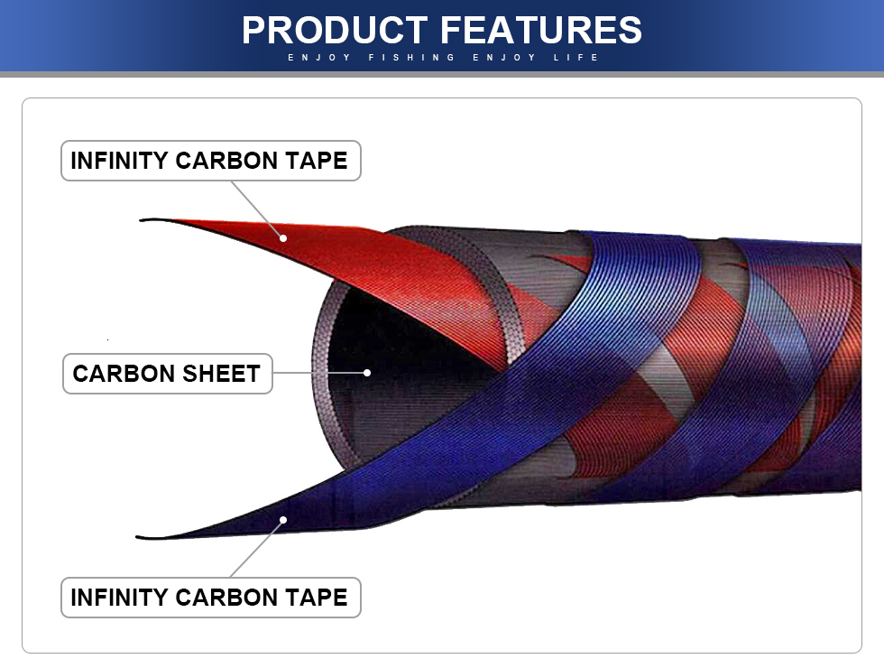 de pesca de fibra de carbono de