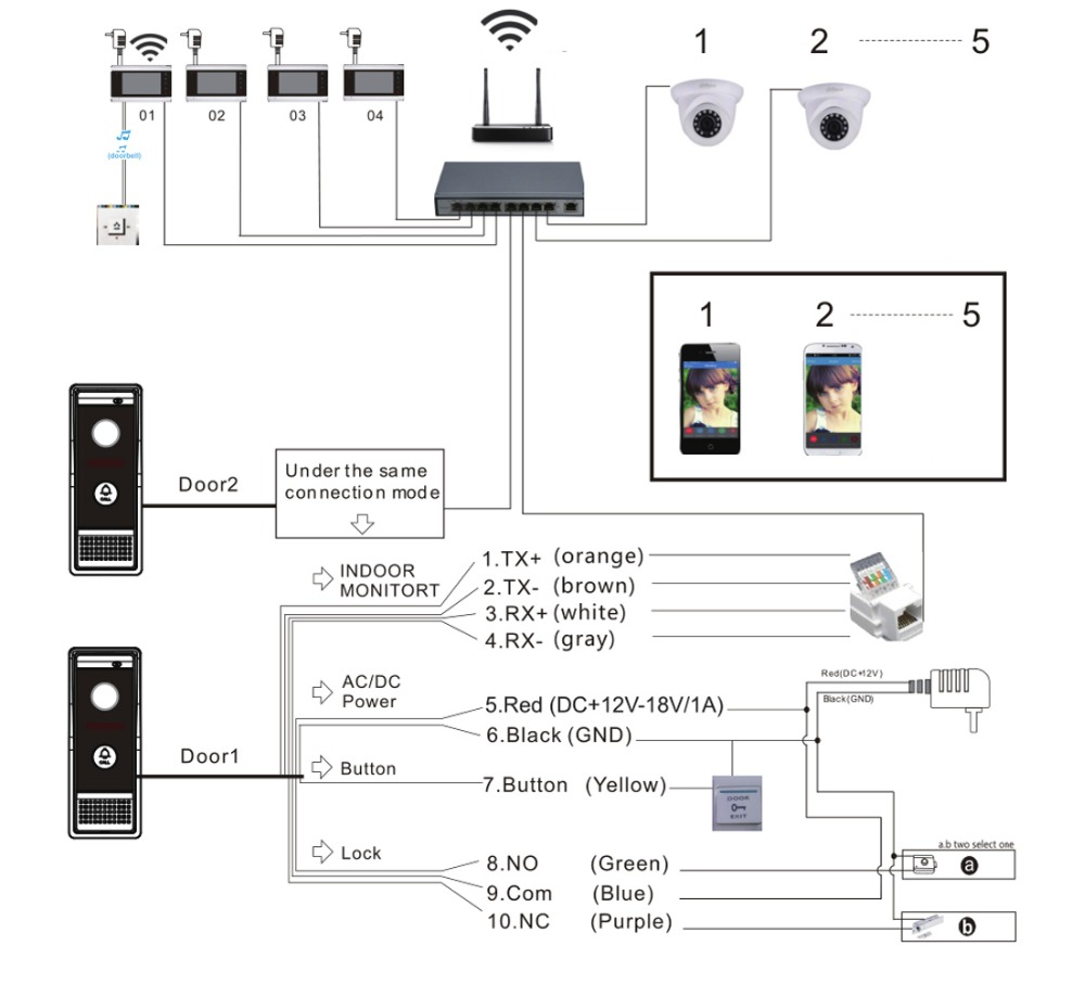 Купить с кэшбэком JeaTone HD 10 inch Big Touch Screen WiFi IP Wired Video Door Phone Intercom Kit 1 to 2 Home Access Control System Android IOS