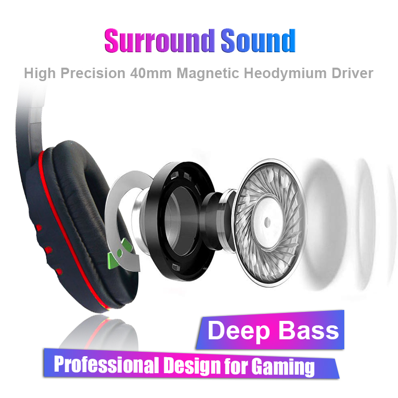 Good Quality on ear Headset Gamer Stereo Deep Bass Gaming Headphones Earphone With Microphone for Computer PC  Laptop Notebook 4