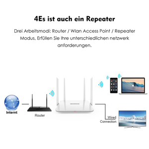 Image 5 - Wavlink AC1200 WiFi Router 5Ghz WiFi Extender 1200Mbps Booster 2.4Ghz WiFi Repeater 4x5dBi antenna Smart Dual Band Router