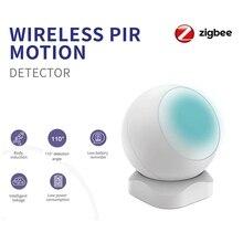 Туя работает с ZigBee датчик движения беспроводной пассивный инфракрасный детектор охранной сигнализации туя/SmartLife с приложением противоречи