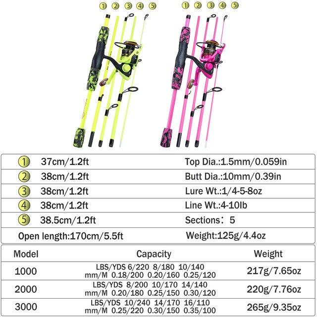 Sougayilang 1.70m Fishing Rod Combo Portable 5 Section Carbon Fiber Fishing Rod and 1000-3000 Spinning Reel Fishing Tackle Set