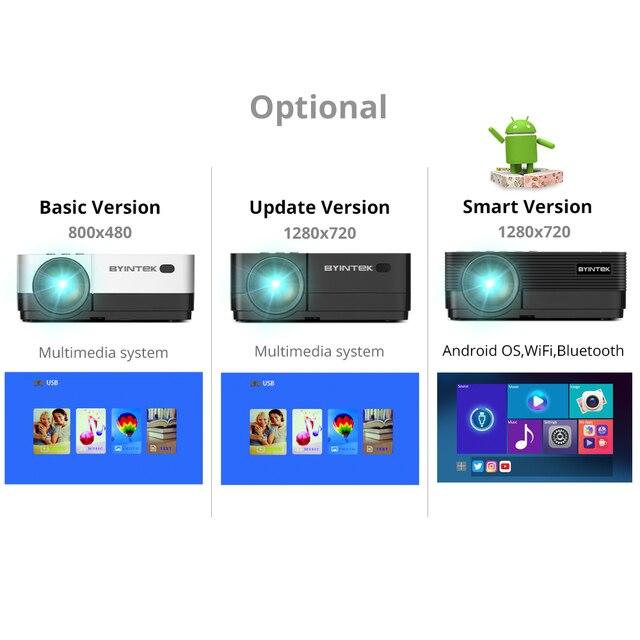 BYINTEK Mini Projector K7 ,1280x720 P,Smart Android Wifi Video Beamer 3