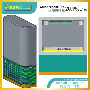 Wall surface mounted all in one refrigeration unit provide complete cooling solutions for convenince stores, such as cold rooms
