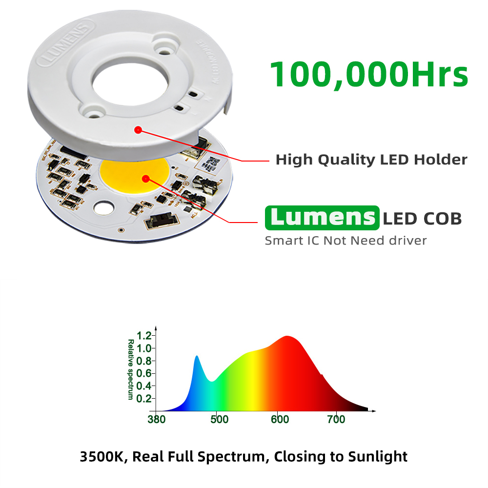 Image 2 - LED Grow Light Bulb Full Spectrum 120W 150W 300W Sunlike COB LED Plant Grow Lamp for Indoor Plant Greenhouse Veg Bloom FloweringGrowing Lamp Bulbs   -