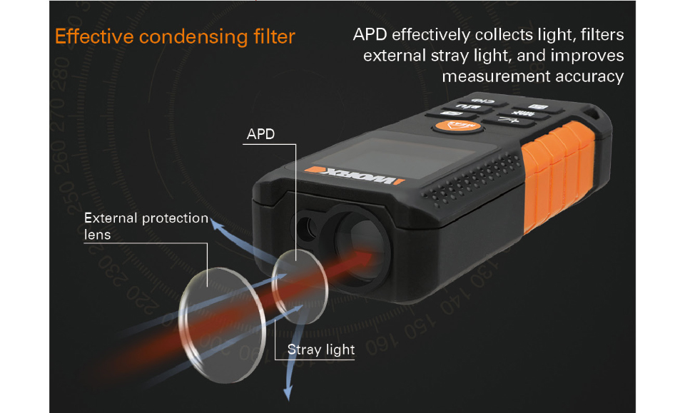Effective condensing filter