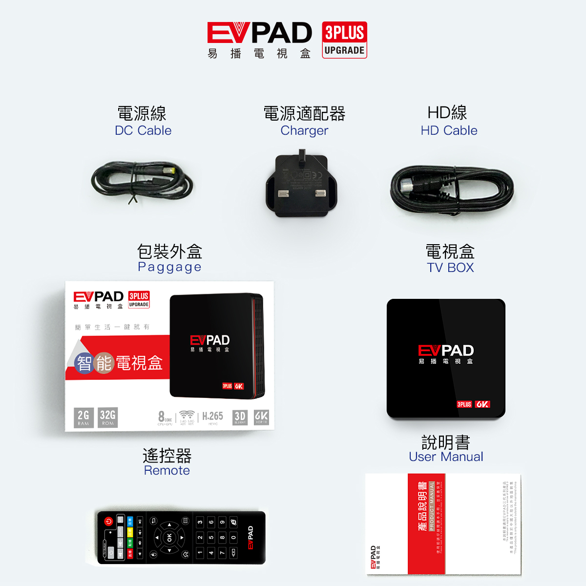 2019  Evpad3PLUS Evpad 3 PLUS New Version 2 G DDR3+ 32G EMMC 8 Core HDMI 2.0 4K 1080P Bluetooth Android TV Box With Free Gift