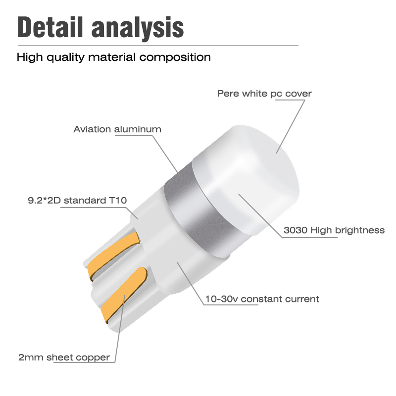 Ha2ac482936ea4e0fb4d3aa136b50d1e2c OKEEN Car T10 Led Canbus 6000K White T10 w5w Led Bulbs DRL Turn Parking Width Interior Dome Light Reading Lamp 12V Car Styling