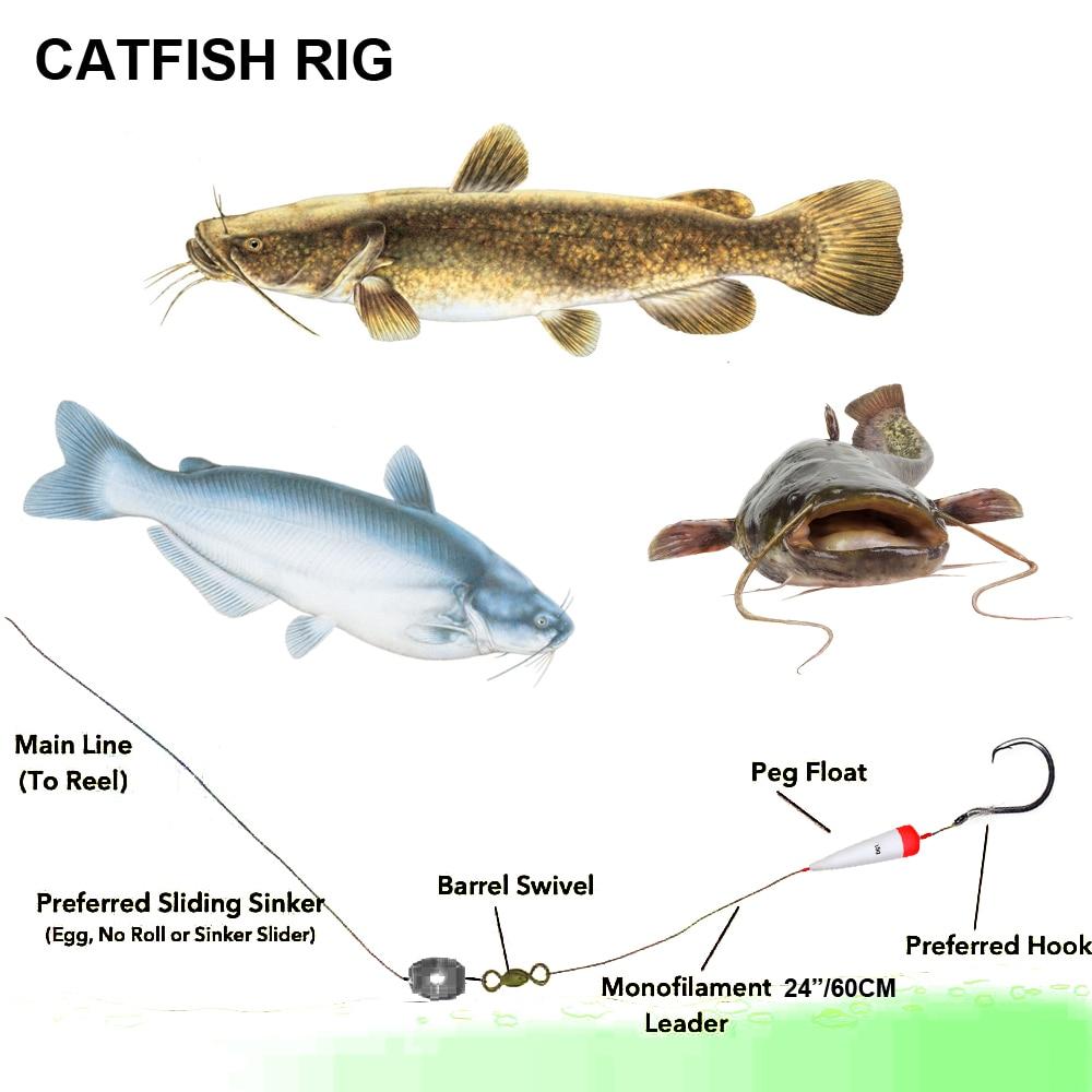 2sets Channel Flathead Catfish Fishing Catfish Rig Slip Float Carp Fishing Rigs With 4/0 5/0 6/0 Handmade Circle Hooks Bait Rigs