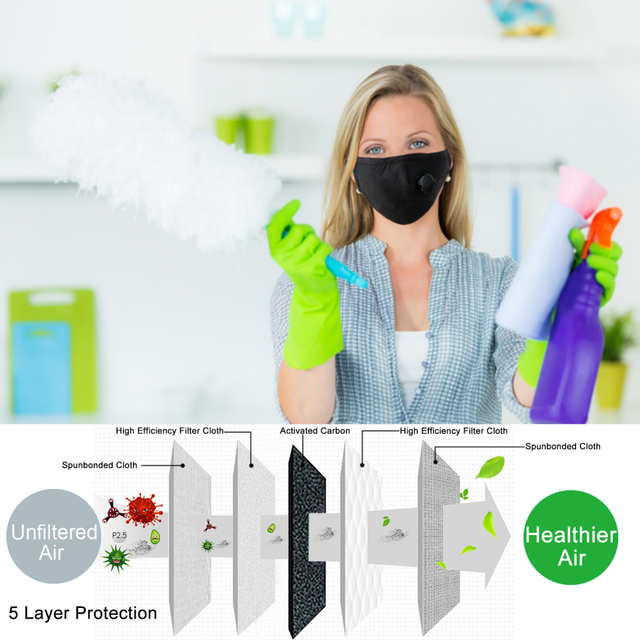 10pcs Mask Filters Anti-Dust, Smoke, Gas and Allergies Adjustable and Reusable Protection with 10 Filters Masks 3
