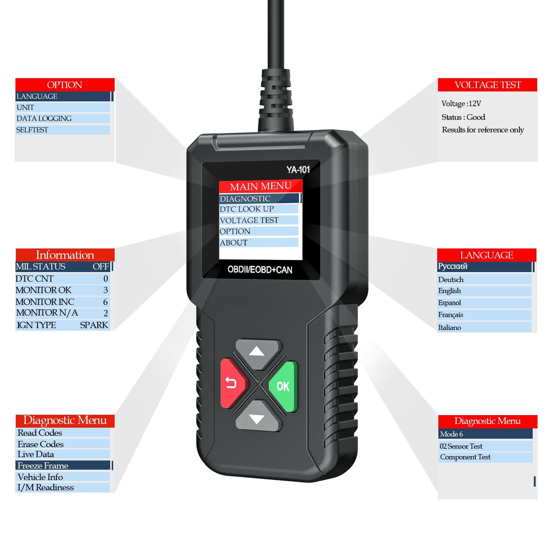 Car Doctor Full OBD2 scanner YA101 OBDII Engine Error Code Reader Car Diagnostic tool Multilingual PK AD310 AL319 OM123 ELM327 4