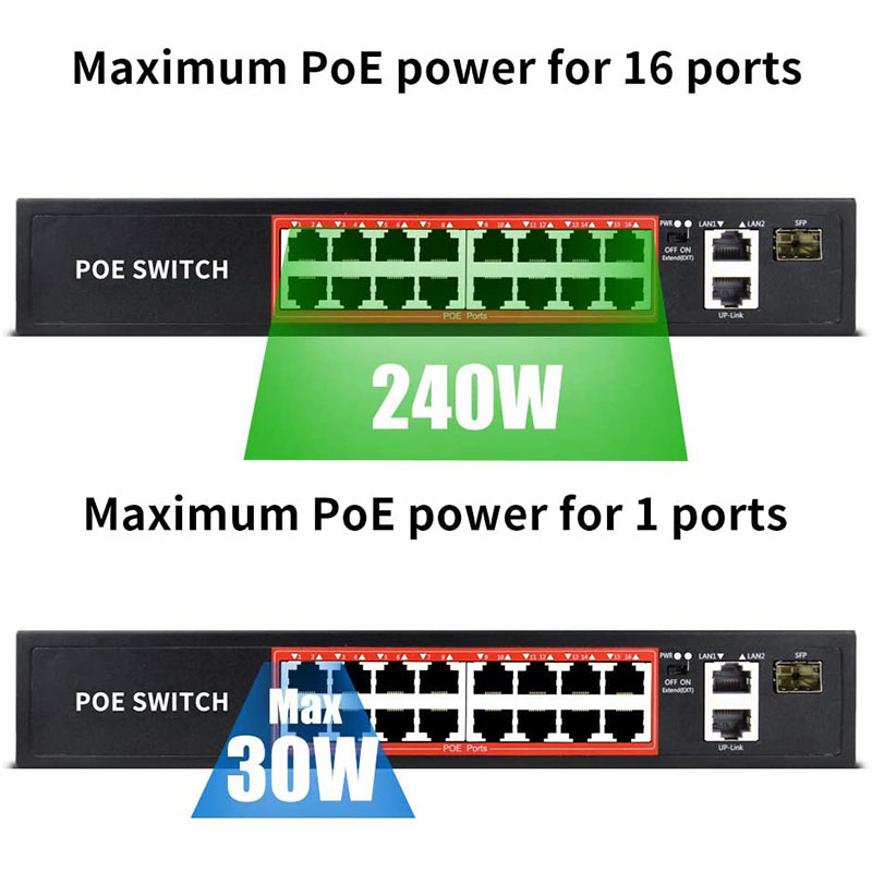 POE Switch 48V With 4 8 16 ports 100Mbps Ports IEEE 802.3 Af/at Ethernet Switch Suitable For IP Camera/Wireless AP/POE Camera 3