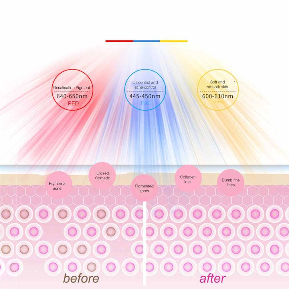 Mặt Nạ Đồng Hồ LED Mặt Nạ Làm Đẹp Nhạc Cụ Photon Mặt Nạ Trẻ Hóa Da Đèn LED Máy Quang Phổ Màu Mặt Nạ Nhạc Cụ