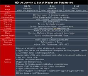 Image 3 - Huidu A6 HD A6 Usb + Wifi Full Color Asynchrone Led Scherm Speler 2048X1024 Pixels Async Seinding Kaart Wifi video Led Controle