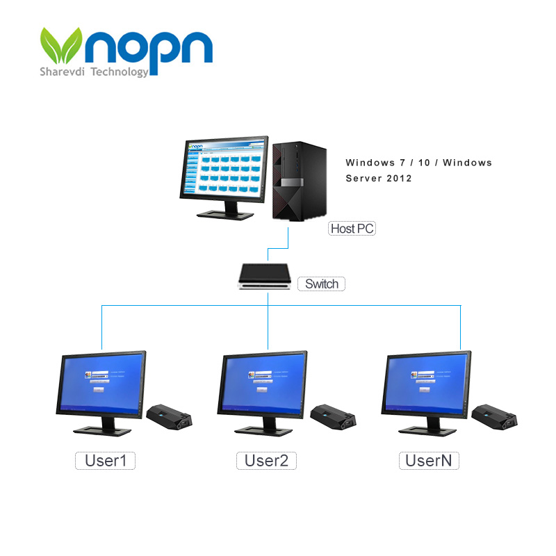 X2 Thin Client RDP 8G Flash PC Station Zero Client Dual-core Cloud Terminal Virtual Desktop Computer Mini PC Windows Linux HDMI