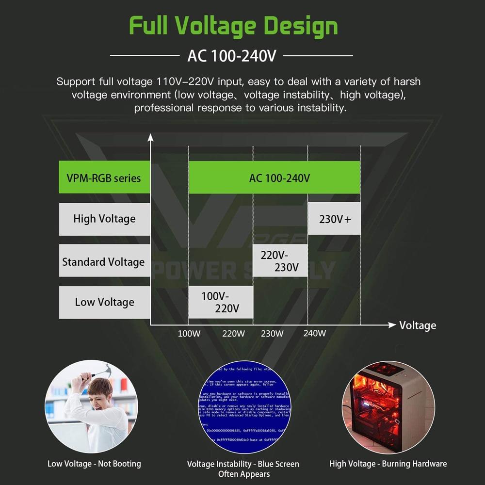 GameMAX VP-600-M-RGB RGB PC Power Supply 600W Semi Modular 80+ Bronze PSU PFC Silent Fan PC Computer SATA Gaming PC Power Supply 5