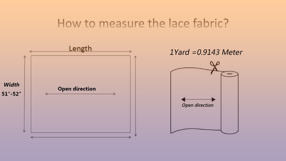 how to measure your fabric