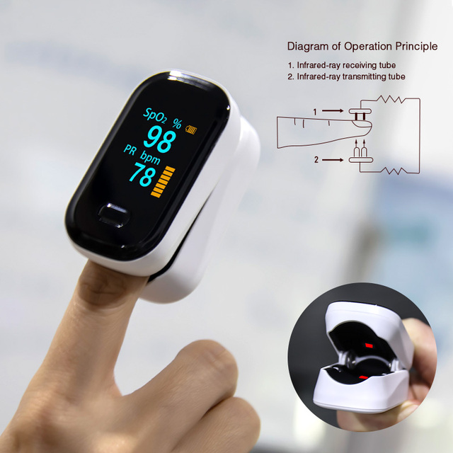 BOXYM Medical Portable Finger Pulse Oximeter blood oxygen Heart Rate Saturation Meter OLED Oximetro de dedo Saturometro Monitor 2