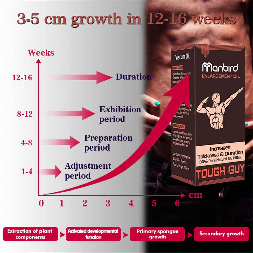 Del sesso Afrodisiaco Ingrandimento Pillola Ingrandimento Del Pene Olio Viagra Cazzo Permanente Aumentare La Crescita Ispessimento Più Grande Prodotto Del Sesso per Gli Uomini