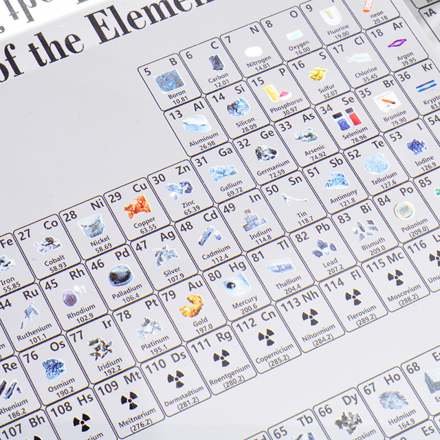 1pc Acrylic Chemical Elements Stickers Periodic Table Display Elements Framed Decor For Students Teachers Gift Home Decoration 6