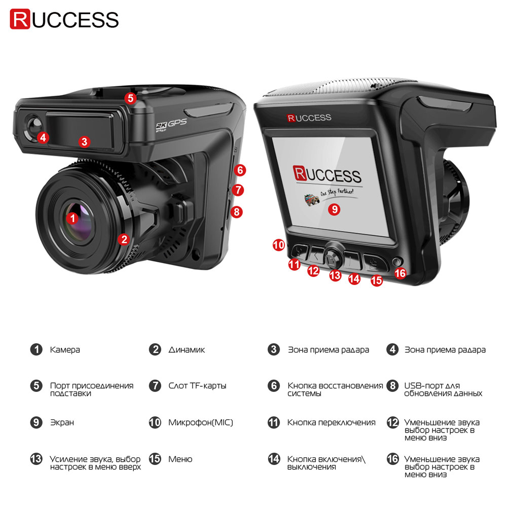 Ruccess STR LD200 G 3 in 1 Car DVR Radar Detector Laser With GPS Full HD 1296P 1080P Dual Recorder Dash Camera Front and Rear - 5