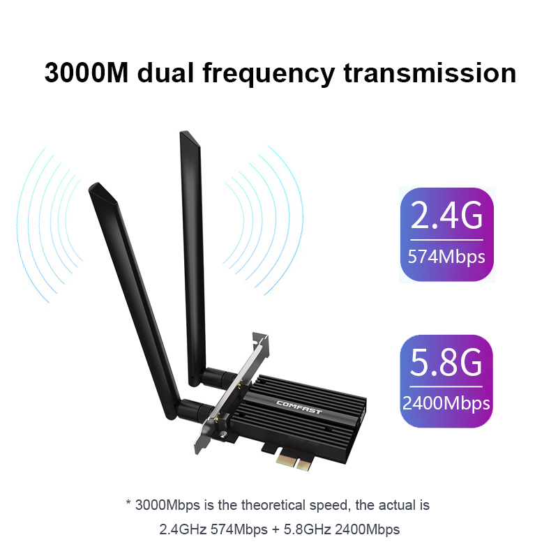 Dual-band WiFi 6 Intel <font><b>AX200</b></font> PRO PCIE-X1 3000Mbps wireless <font><b>adapter</b></font> 2.4G / 5G Wifi network card Bluetooth 5.0 WiFi Receiver image