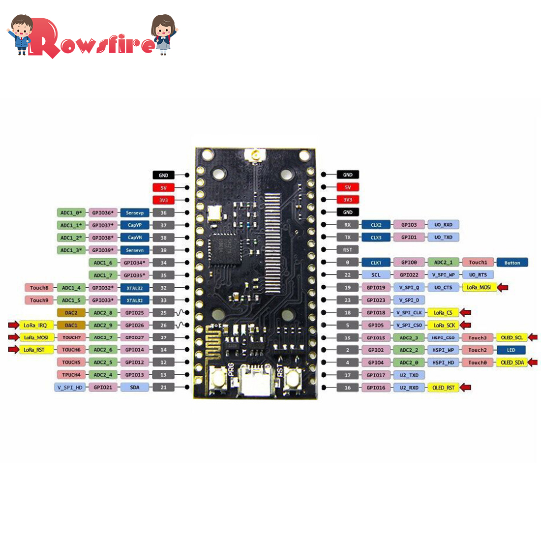 SX1276 LoRa ESP32 868MHz Bluetooth WI-FI LoRa Internet Module With Antenna For Arduino