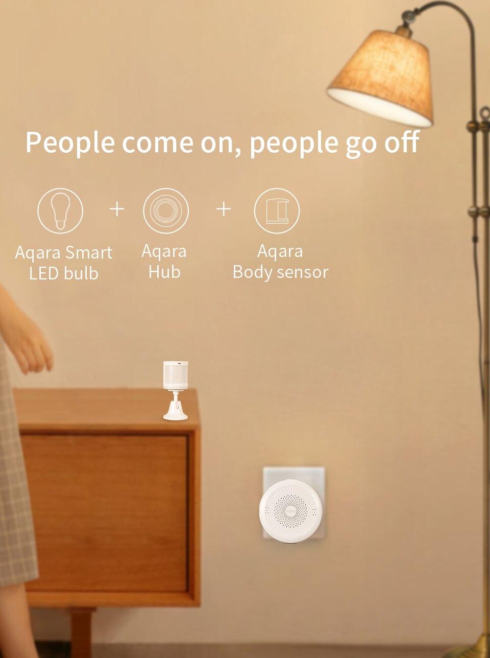 Aqara Smart bulb 4
