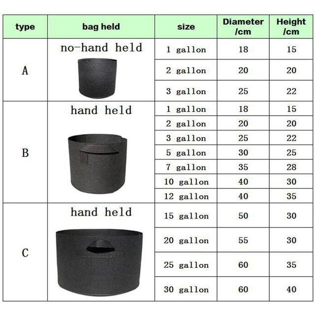 Gallons Large Plant Seedling Grow Bags Planter Garden Tools