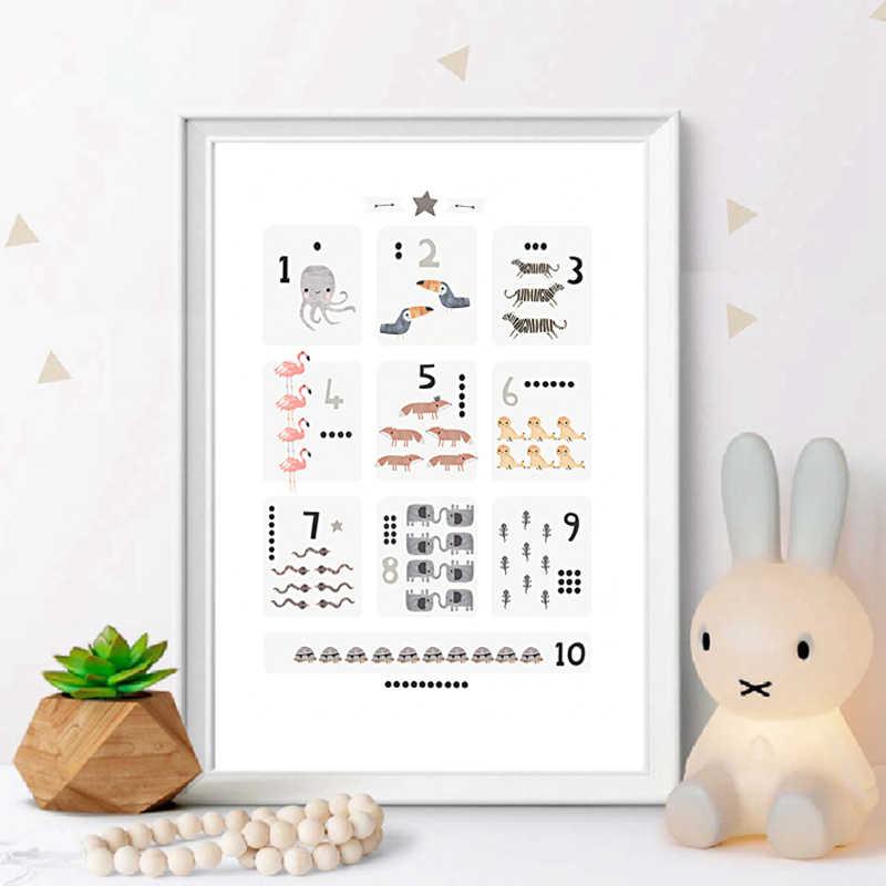 Alfabe karikatür hayvan Poster numarası mektup eğitim öğrenme baskı boyama çocuk Poster su renkli duvar sanatı çocuk odası