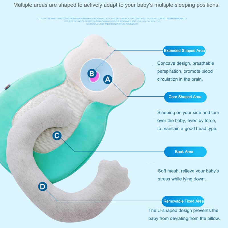 Baby Stereotypes Pillow Infant Newborn Anti-rollover Mattress Nursing Pillow For 0-12 M Crib Soft Sleep Nest Pad For Baby Care