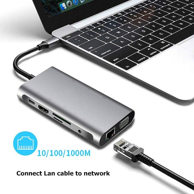 Rankman type-c a RJ45 Gigabit Lan Ethernet HDMI VGA adattatore SD TF lettore di schede Audio USB 3.0 per MacBook Samsung Huawei TV 4
