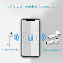 i7s Tws Bluetooth Earphones Wireless Earbuds Sport Handsfree Earphone Headphone With Charging Pods for iPhone Android Phone