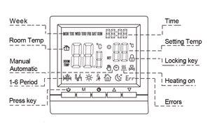 Нагревательный термостат Myuet ME83B с питанием от батареи для газового котла