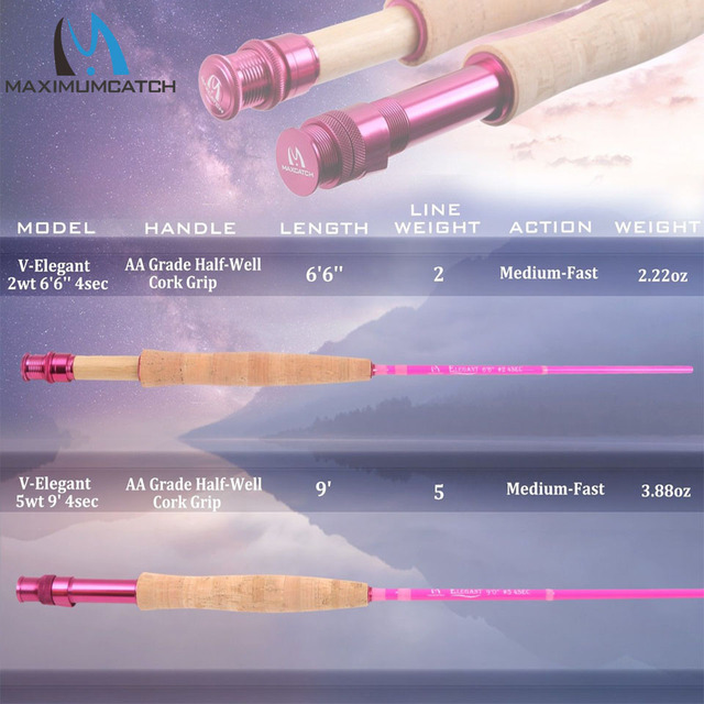 Maximumcatch Elegant – pinkki perhovapa