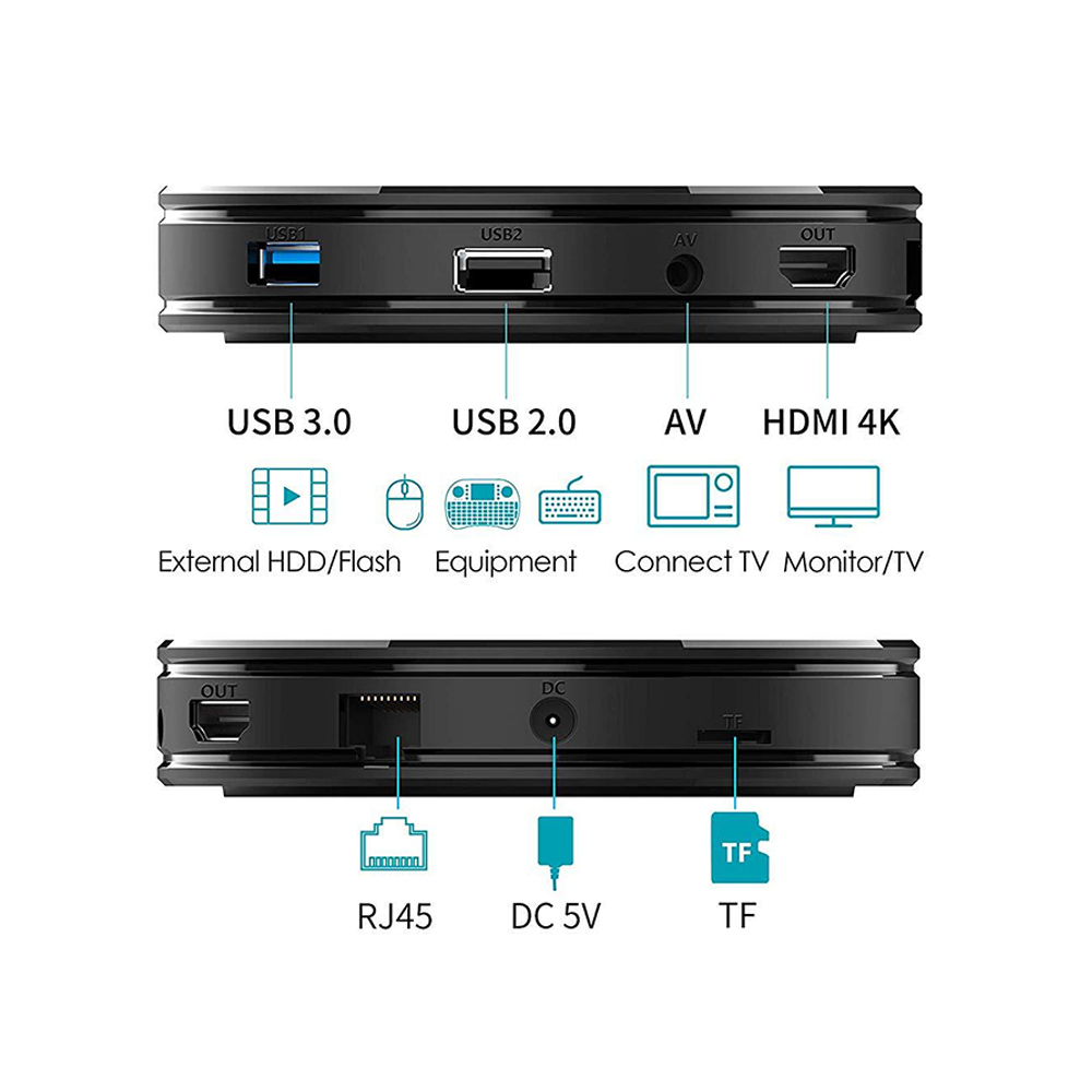 IP TV UK Germany Italy Spain IPTV Sweden IUDTV HK1 MINI Android 9 0 4G 64G BT Dual Band WIFI IPTV Italia UK Germany IUDTV Code in Set top Boxes from Consumer Electronics